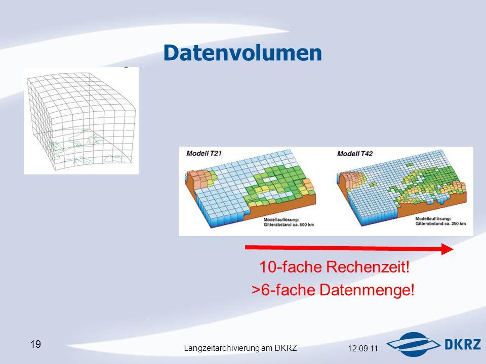 Langzeitarchivierung am DKRZ 12.09.11 19 Datenvolumen 10-fache Rechenzeit! >6-fache Datenmenge!
