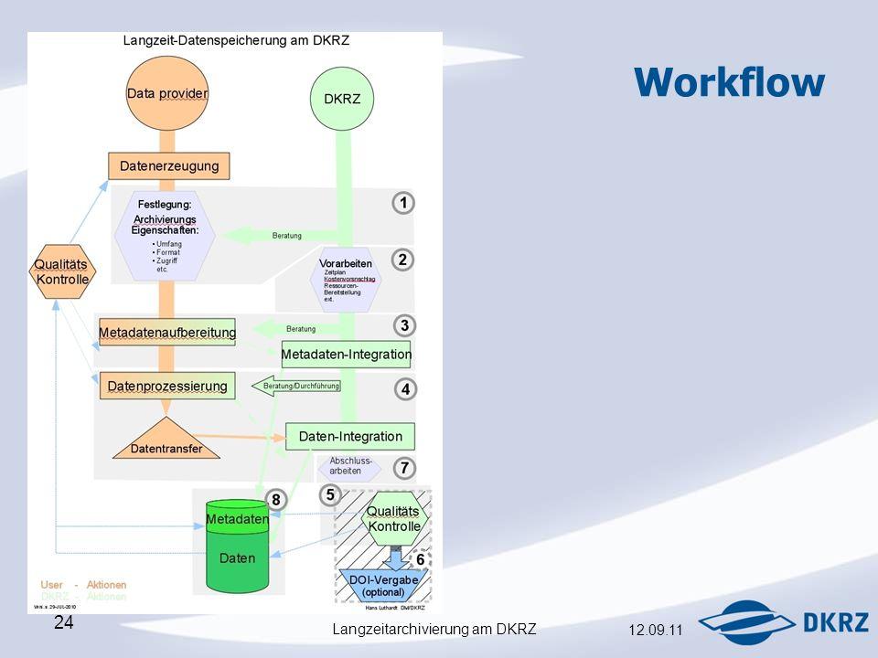 Langzeitarchivierung am DKRZ 12.09.11 24 Workflow