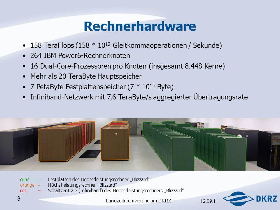 """Langzeitarchivierung am DKRZ 12.09.11 3 Rechnerhardware 158 TeraFlops (158 * 10 12 Gleitkommaoperationen / Sekunde) 264 IBM Power6-Rechnerknoten 16 Dual-Core-Prozessoren pro Knoten (insgesamt 8.448 Kerne) Mehr als 20 TeraByte Hauptspeicher 7 PetaByte Festplattenspeicher (7 * 10 15 Byte) Infiniband-Netzwerk mit 7,6 TeraByte/s aggregierter Übertragungsrate grün = Festplatten des Höchstleistungsrechner """"Blizzard orange = Höchstleistungsrechner """"Blizzard rot = Schaltzentrale (Infiniband) des Höchstleistungsrechners """"Blizzard"""