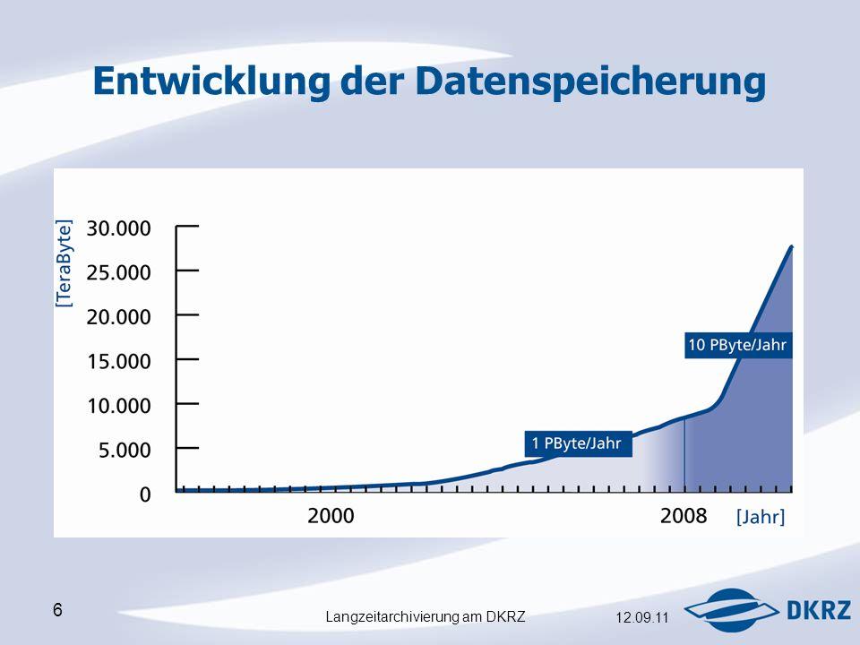 Langzeitarchivierung am DKRZ 12.09.11 6 Entwicklung der Datenspeicherung