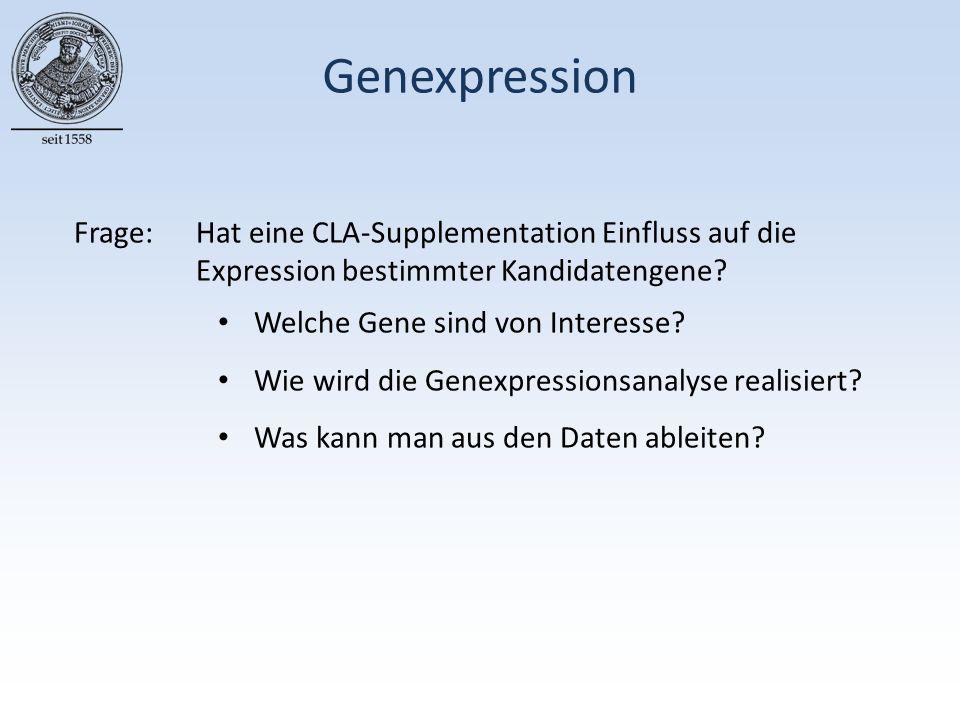 Genexpression Frage:Hat eine CLA-Supplementation Einfluss auf die Expression bestimmter Kandidatengene.