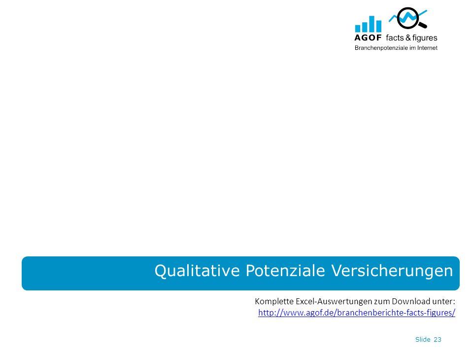 Slide 23 Qualitative Potenziale Versicherungen Komplette Excel-Auswertungen zum Download unter: http://www.agof.de/branchenberichte-facts-figures/ http://www.agof.de/branchenberichte-facts-figures/