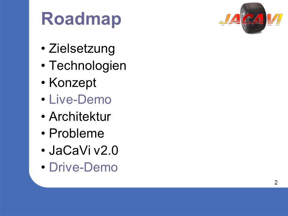 2 Zielsetzung Technologien Konzept Live-Demo Architektur Probleme JaCaVi v2.0 Drive-Demo Roadmap
