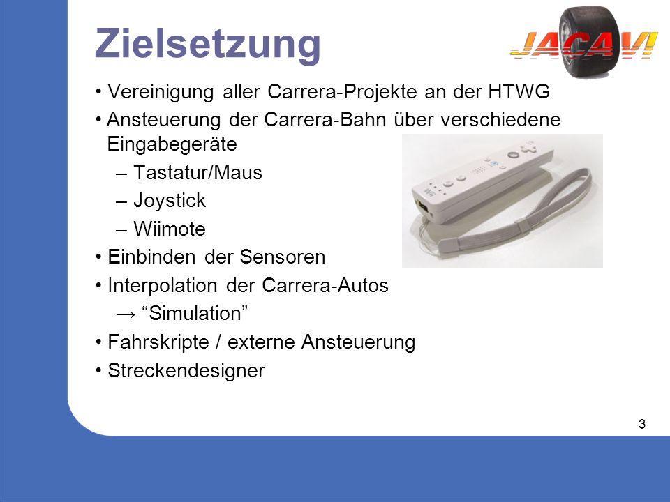 3 Zielsetzung Vereinigung aller Carrera-Projekte an der HTWG Ansteuerung der Carrera-Bahn über verschiedene Eingabegeräte – Tastatur/Maus – Joystick – Wiimote Einbinden der Sensoren Interpolation der Carrera-Autos → Simulation Fahrskripte / externe Ansteuerung Streckendesigner