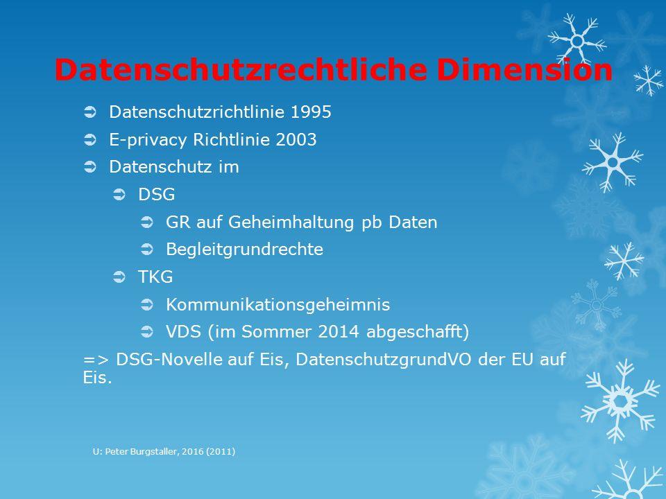 Datenschutzrechtliche Dimension  Datenschutzrichtlinie 1995  E-privacy Richtlinie 2003  Datenschutz im  DSG  GR auf Geheimhaltung pb Daten  Begleitgrundrechte  TKG  Kommunikationsgeheimnis  VDS (im Sommer 2014 abgeschafft) => DSG-Novelle auf Eis, DatenschutzgrundVO der EU auf Eis.