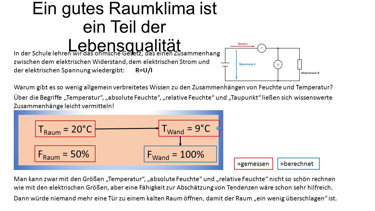 Ein gutes Raumklima ist ein Teil der Lebensqualität Warum gibt es so wenig allgemein verbreitetes Wissen zu den Zusammenhängen von Feuchte und Temperatur.