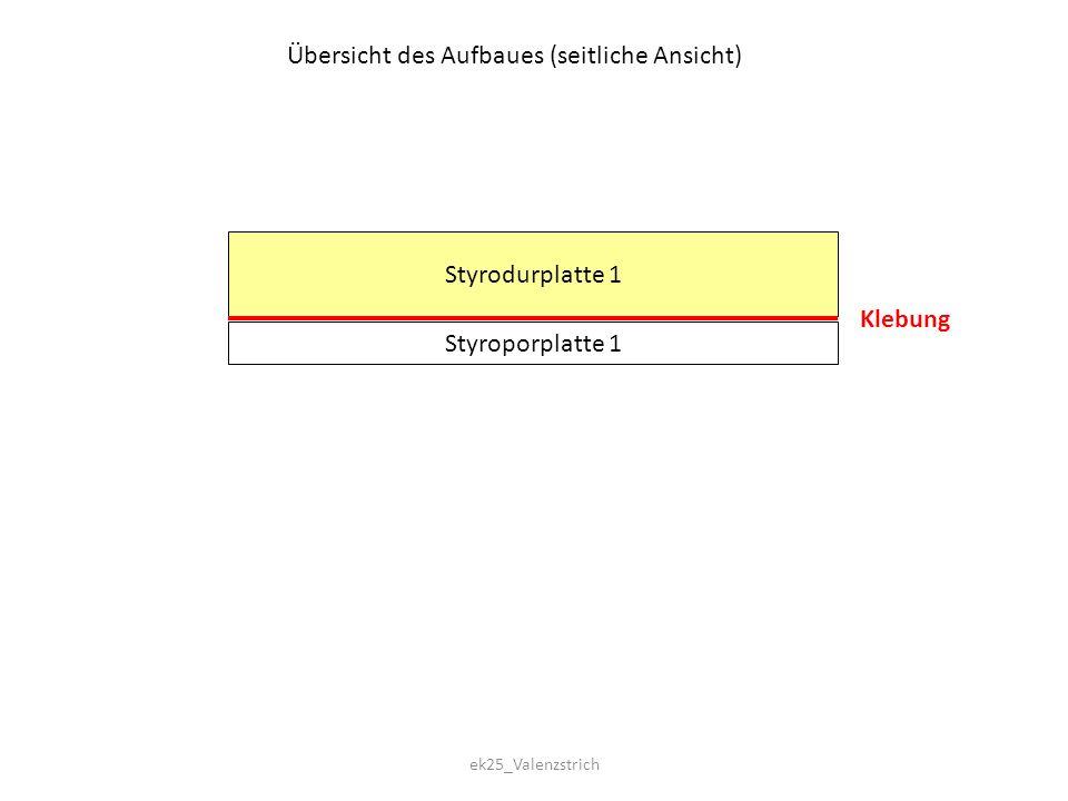 Übersicht des Aufbaues (seitliche Ansicht) Styroporplatte 1 Styrodurplatte 1 Klebung ek25_Valenzstrich