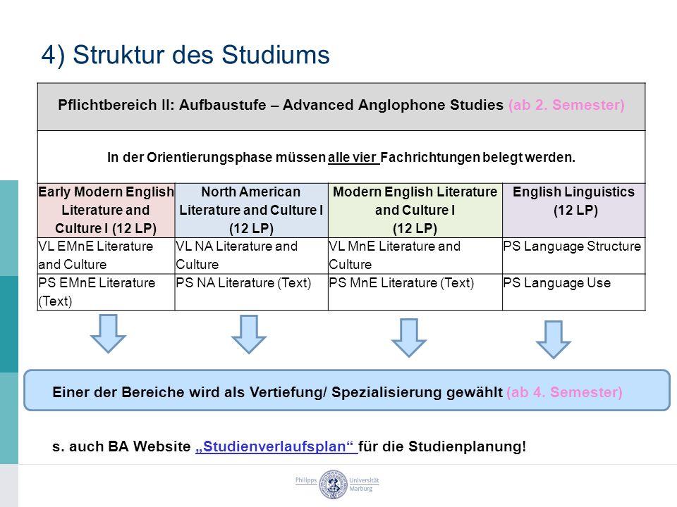 4) Struktur des Studiums Pflichtbereich II: Aufbaustufe – Advanced Anglophone Studies (ab 2.