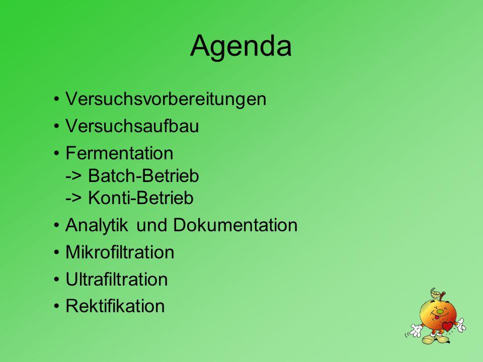 Agenda Versuchsvorbereitungen Versuchsaufbau Fermentation -> Batch-Betrieb -> Konti-Betrieb Analytik und Dokumentation Mikrofiltration Ultrafiltration Rektifikation
