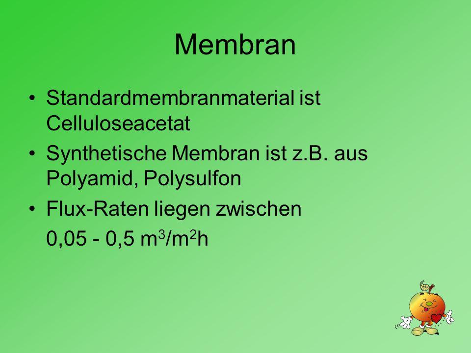 Membran Standardmembranmaterial ist Celluloseacetat Synthetische Membran ist z.B.