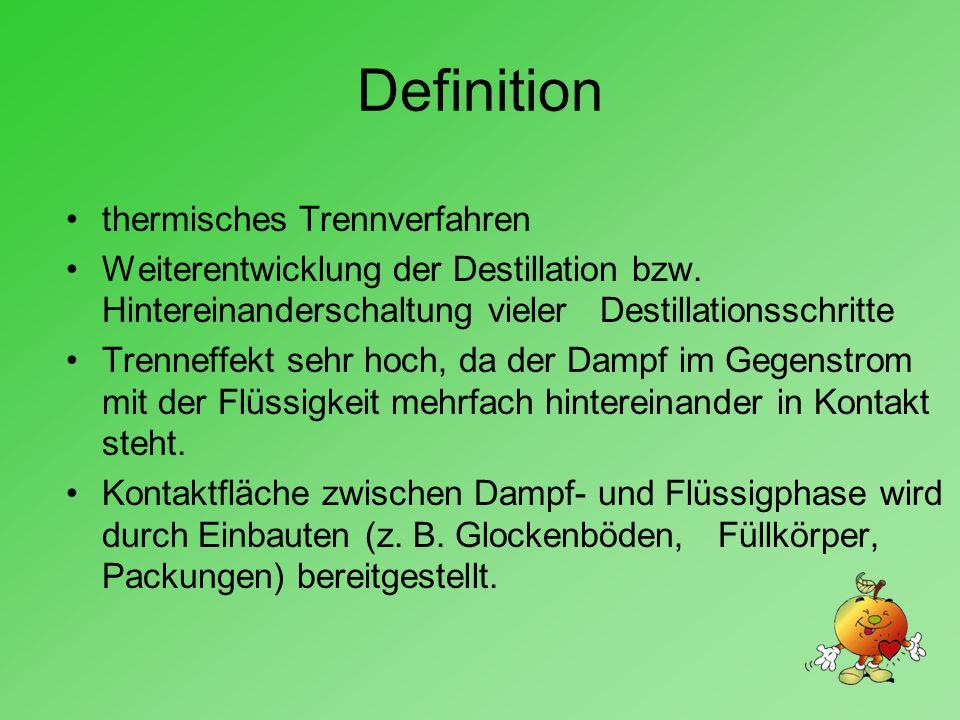 Definition thermisches Trennverfahren Weiterentwicklung der Destillation bzw.