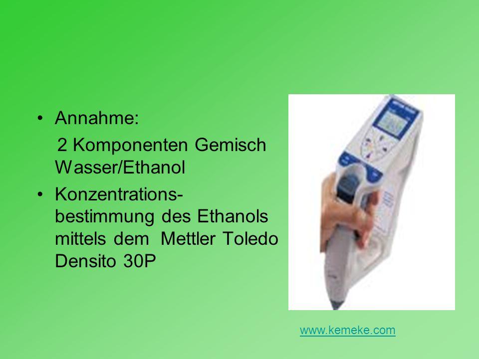 Annahme: 2 Komponenten Gemisch Wasser/Ethanol Konzentrations- bestimmung des Ethanols mittels dem Mettler Toledo Densito 30P www.kemeke.com