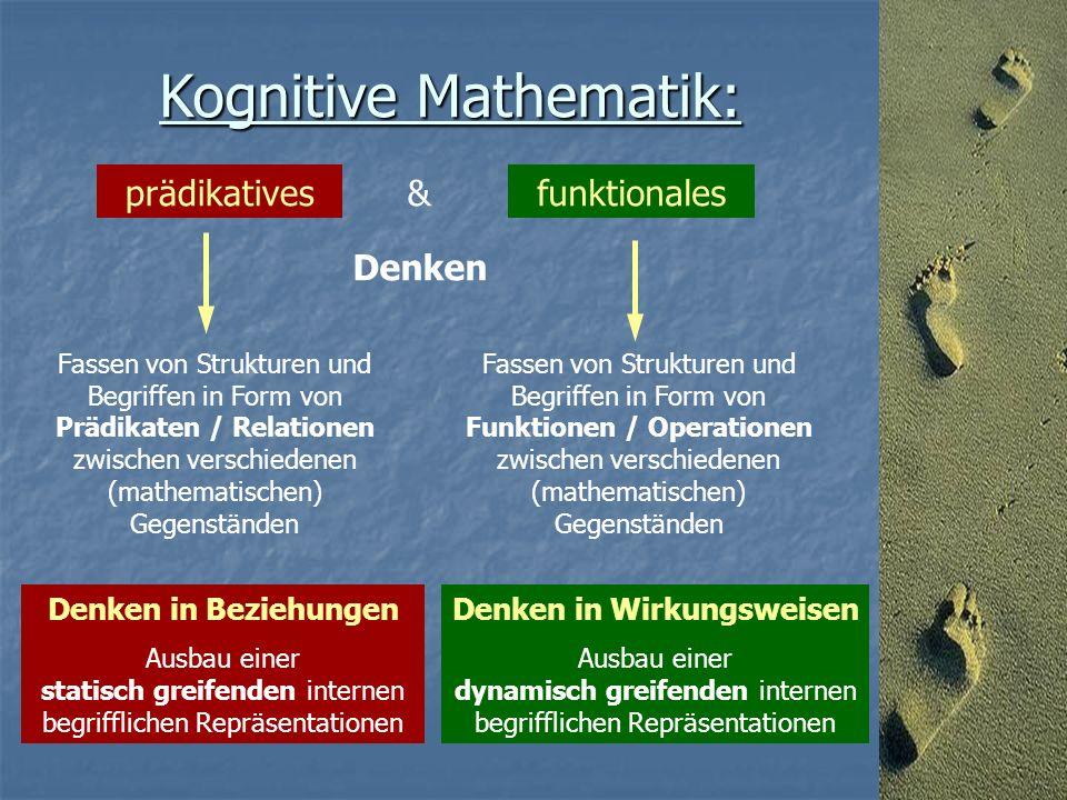 Kognitive Mathematik: prädikatives& Denken funktionales Fassen von Strukturen und Begriffen in Form von Prädikaten / Relationen zwischen verschiedenen (mathematischen) Gegenständen Fassen von Strukturen und Begriffen in Form von Funktionen / Operationen zwischen verschiedenen (mathematischen) Gegenständen Denken in Beziehungen Ausbau einer statisch greifenden internen begrifflichen Repräsentationen Denken in Wirkungsweisen Ausbau einer dynamisch greifenden internen begrifflichen Repräsentationen