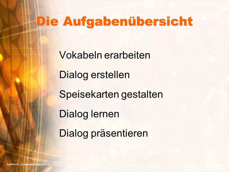 Ralf Kuchs, Goethemittelschule Pirna Die Aufgabenübersicht Vokabeln erarbeiten Dialog erstellen Speisekarten gestalten Dialog lernen Dialog präsentieren