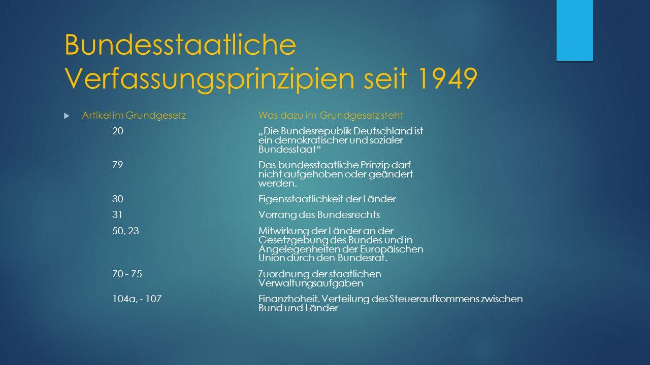 """Bundesstaatliche Verfassungsprinzipien seit 1949  Artikel im GrundgesetzWas dazu im Grundgesetz steht 20""""Die Bundesrepublik Deutschland ist ein demokratischer und sozialer Bundesstaat 79Das bundesstaatliche Prinzip darf nicht aufgehoben oder geändert werden."""