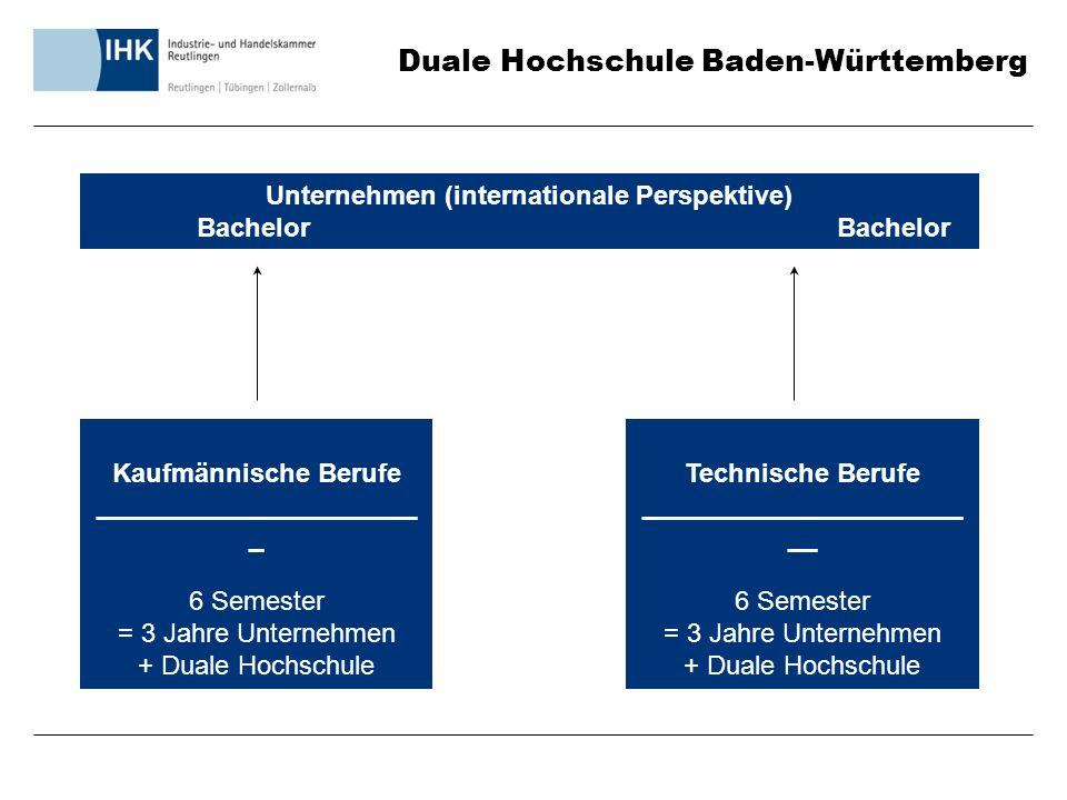 Duale Hochschule Baden-Württemberg Unternehmen (internationale Perspektive)Bachelor Kaufmännische Berufe ______________________ _ 6 Semester = 3 Jahre Unternehmen + Duale Hochschule Technische Berufe ______________________ __ 6 Semester = 3 Jahre Unternehmen + Duale Hochschule