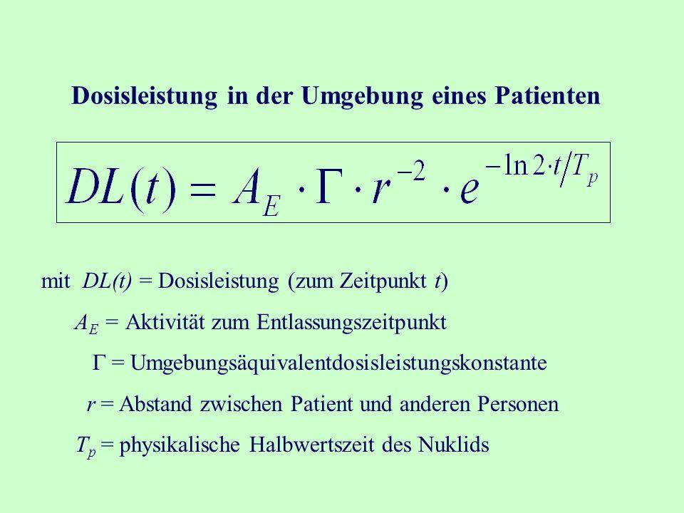 Dosisleistung in der Umgebung eines Patienten mit DL(t) = Dosisleistung (zum Zeitpunkt t) A E = Aktivität zum Entlassungszeitpunkt G = Umgebungsäquivalentdosisleistungskonstante r = Abstand zwischen Patient und anderen Personen T p = physikalische Halbwertszeit des Nuklids