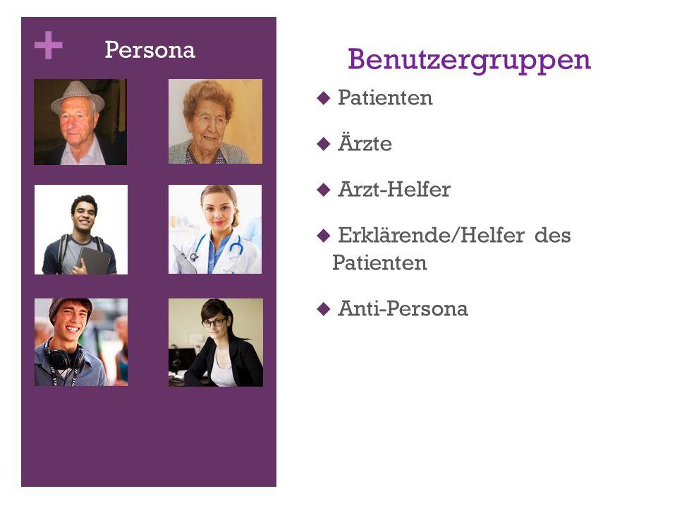 + Persona  Patienten  Ärzte  Arzt-Helfer  Erklärende/Helfer des Patienten  Anti-Persona Benutzergruppen
