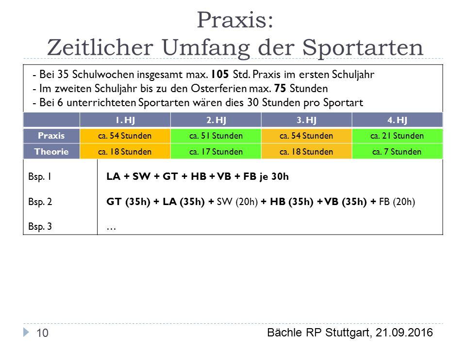 Bächle RP Stuttgart, 21.09.2016 Praxis: Zeitlicher Umfang der Sportarten 10 - Bei 35 Schulwochen insgesamt max.