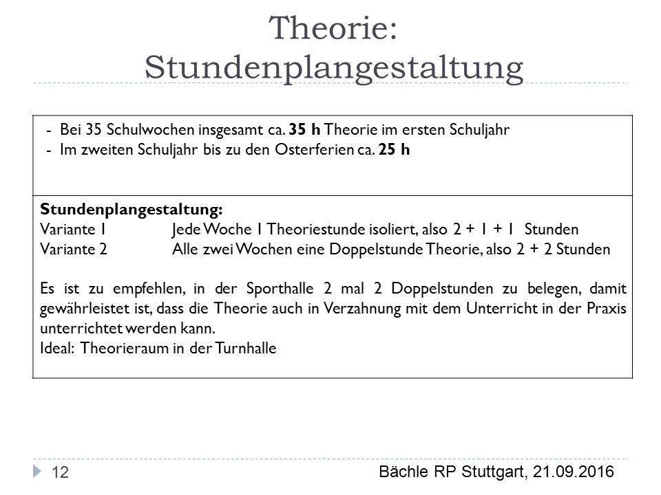 Bächle RP Stuttgart, 21.09.2016 Theorie: Stundenplangestaltung 12 -Bei 35 Schulwochen insgesamt ca.