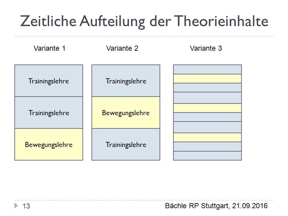 Bächle RP Stuttgart, 21.09.2016 Zeitliche Aufteilung der Theorieinhalte 13 Trainingslehre Bewegungslehre Trainingslehre Bewegungslehre Trainingslehre Variante 1Variante 2Variante 3