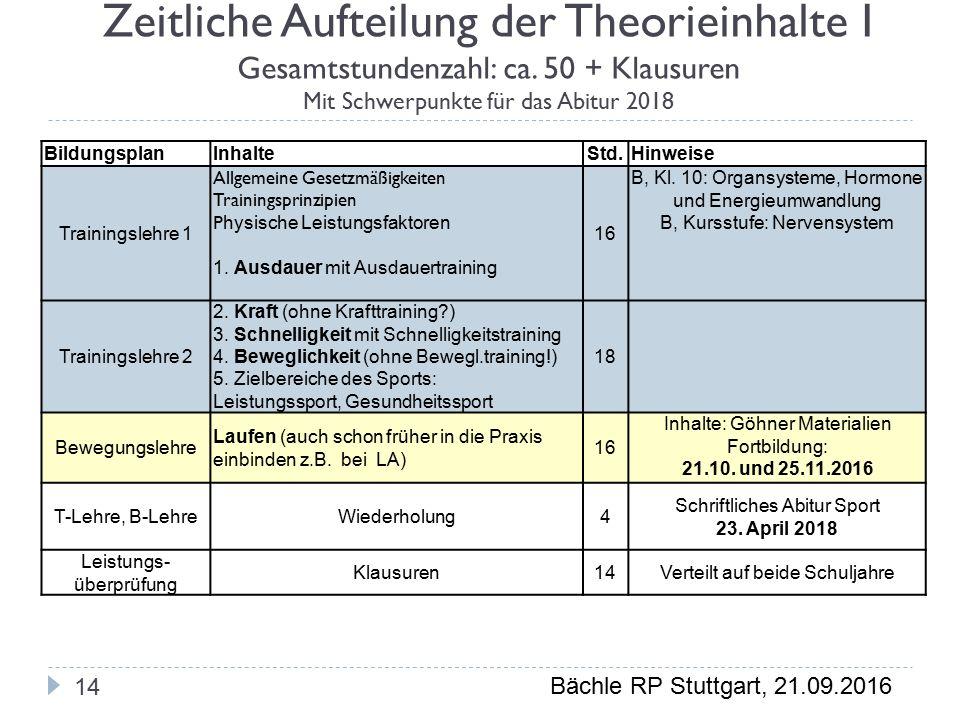 Bächle RP Stuttgart, 21.09.2016 Zeitliche Aufteilung der Theorieinhalte I Gesamtstundenzahl: ca.