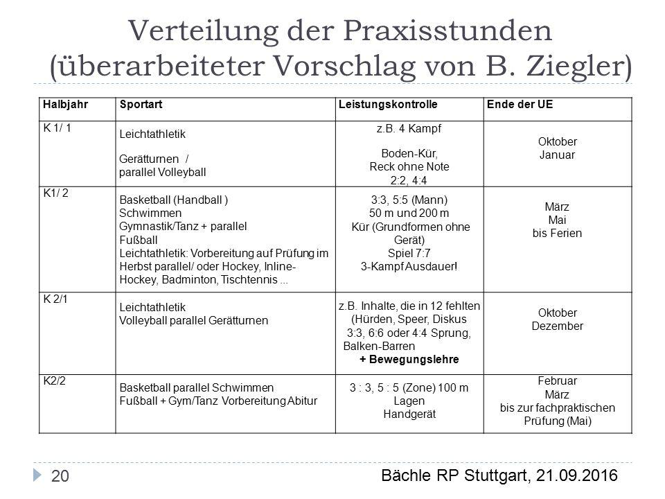 Bächle RP Stuttgart, 21.09.2016 20 HalbjahrSportartLeistungskontrolleEnde der UE K 1/ 1 Leichtathletik Gerätturnen/ parallel Volleyball z.B.