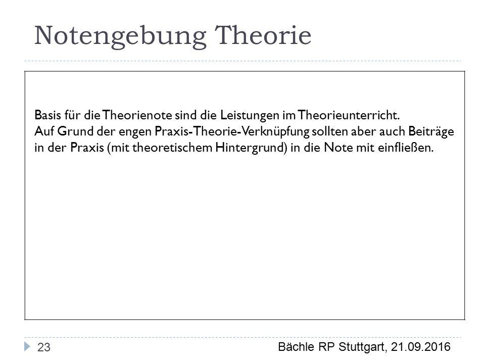 Bächle RP Stuttgart, 21.09.2016 Notengebung Theorie 23 Basis für die Theorienote sind die Leistungen im Theorieunterricht.
