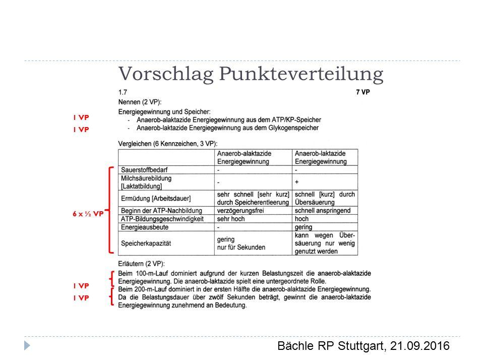 Bächle RP Stuttgart, 21.09.2016 Vorschlag Punkteverteilung 1 VP 6 x ½ VP 1 VP