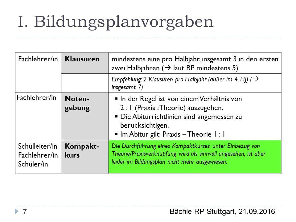 Bächle RP Stuttgart, 21.09.2016 I.