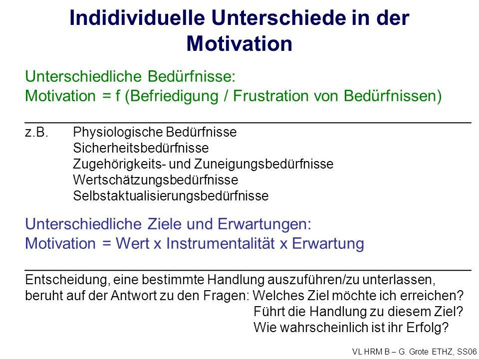 Indidividuelle Unterschiede in der Motivation Unterschiedliche Bedürfnisse: Motivation = f (Befriedigung / Frustration von Bedürfnissen) __________________________________________________ z.B.Physiologische Bedürfnisse Sicherheitsbedürfnisse Zugehörigkeits- und Zuneigungsbedürfnisse Wertschätzungsbedürfnisse Selbstaktualisierungsbedürfnisse Unterschiedliche Ziele und Erwartungen: Motivation = Wert x Instrumentalität x Erwartung __________________________________________________ Entscheidung, eine bestimmte Handlung auszuführen/zu unterlassen, beruht auf der Antwort zu den Fragen: Welches Ziel möchte ich erreichen.