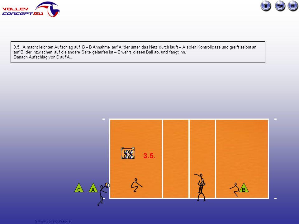 © www.volleyconcept.eu 3.5. 3.5.