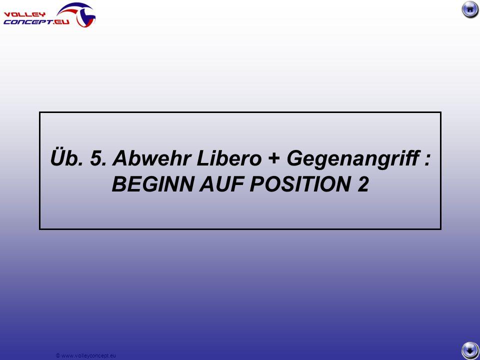 © www.volleyconcept.eu Üb. 5. Abwehr Libero + Gegenangriff : BEGINN AUF POSITION 2