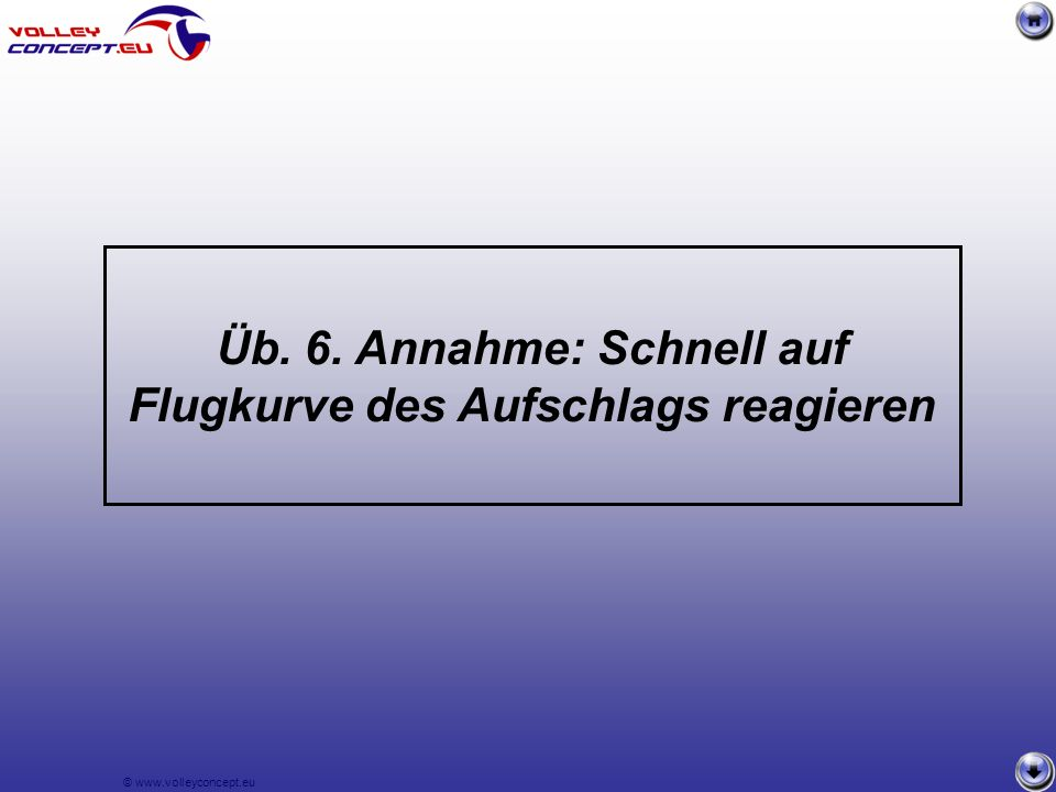 © www.volleyconcept.eu Üb. 6. Annahme: Schnell auf Flugkurve des Aufschlags reagieren