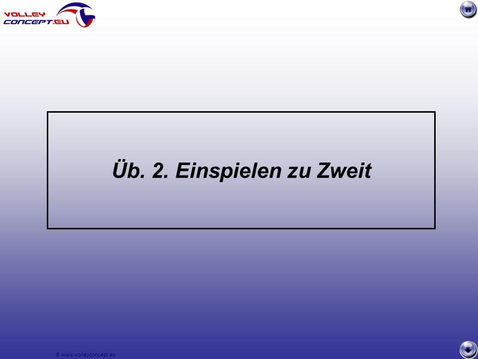© www.volleyconcept.eu Üb. 2. Einspielen zu Zweit