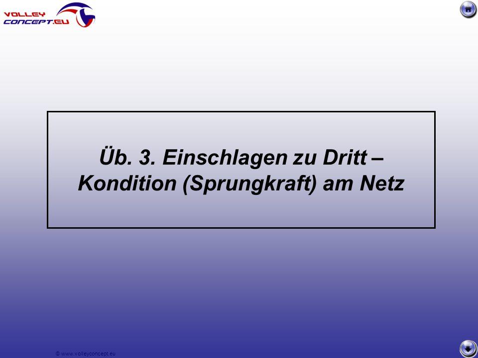 © www.volleyconcept.eu Üb. 3. Einschlagen zu Dritt – Kondition (Sprungkraft) am Netz
