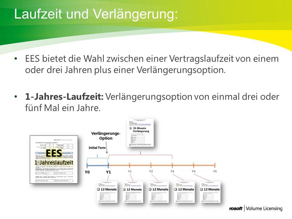 Laufzeit und Verlängerung: EES bietet die Wahl zwischen einer Vertragslaufzeit von einem oder drei Jahren plus einer Verlängerungsoption.