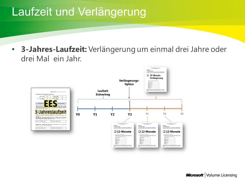 Laufzeit und Verlängerung 3-Jahres-Laufzeit: Verlängerung um einmal drei Jahre oder drei Mal ein Jahr.
