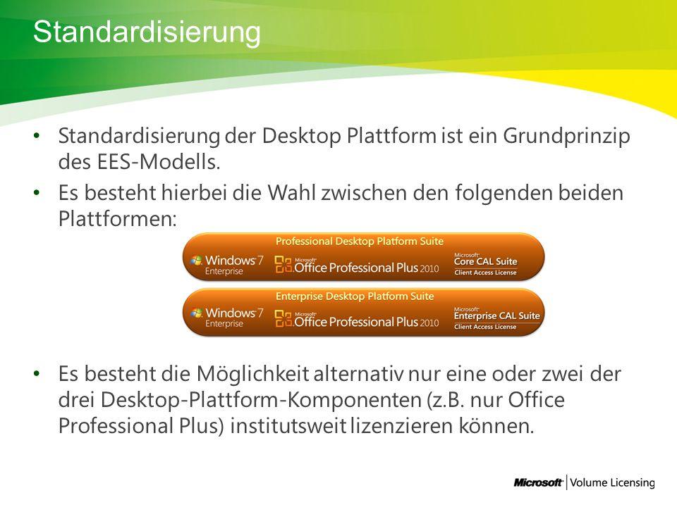 Standardisierung Standardisierung der Desktop Plattform ist ein Grundprinzip des EES-Modells.