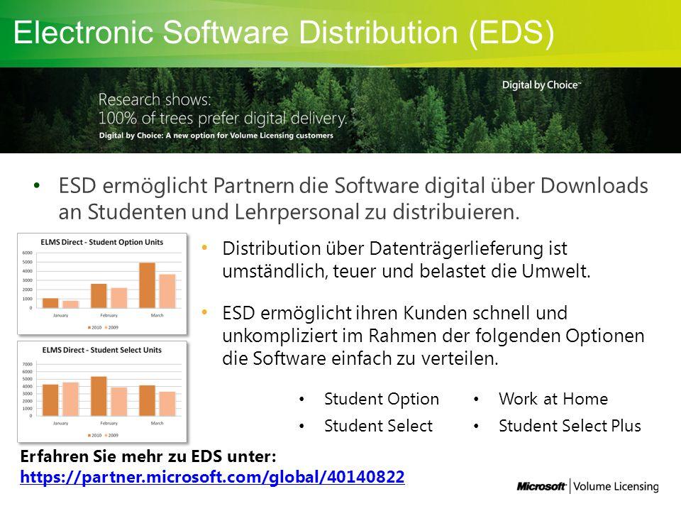 Electronic Software Distribution (EDS) ESD ermöglicht Partnern die Software digital über Downloads an Studenten und Lehrpersonal zu distribuieren.