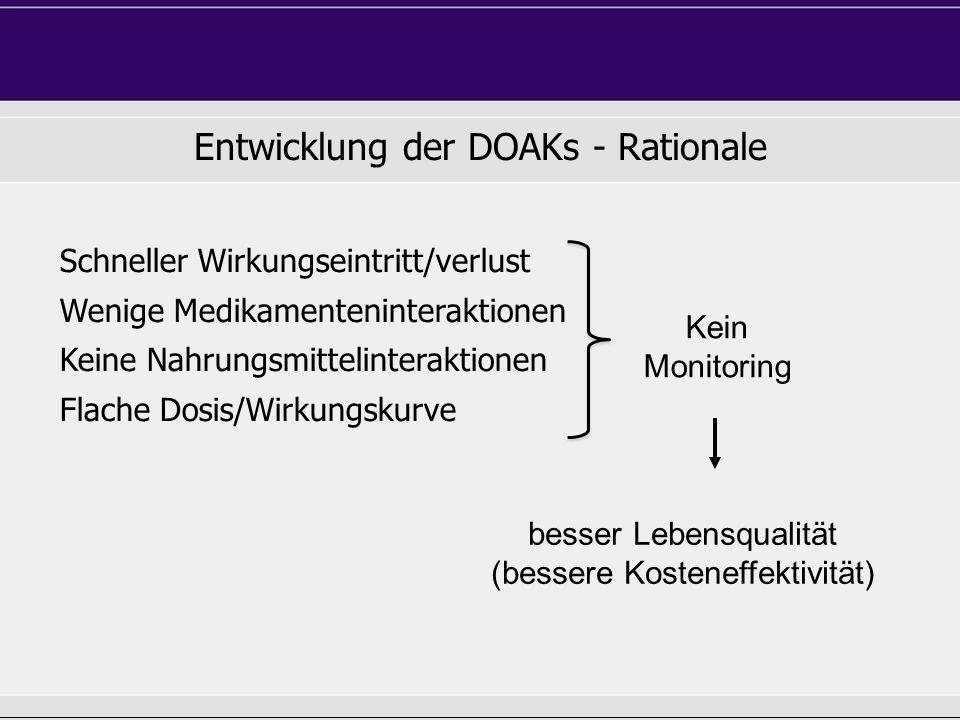 Entwicklung der DOAKs - Rationale Schneller Wirkungseintritt/verlust Wenige Medikamenteninteraktionen Keine Nahrungsmittelinteraktionen Flache Dosis/Wirkungskurve Kein Monitoring besser Lebensqualität (bessere Kosteneffektivität)