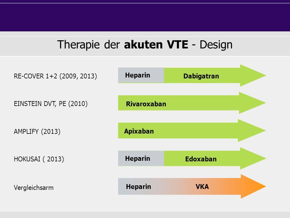 Enoxaparin Heparin Dabigatran Apixaban Rivaroxaban HOKUSAI ( 2013) Enoxaparin Heparin Edoxaban Heparin VKA Vergleichsarm AMPLIFY (2013) RE-COVER 1+2 (2009, 2013) EINSTEIN DVT, PE (2010) Therapie der akuten VTE - Design