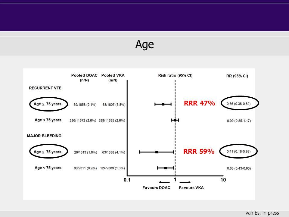 Age van Es, in press RRR 47% RRR 59%