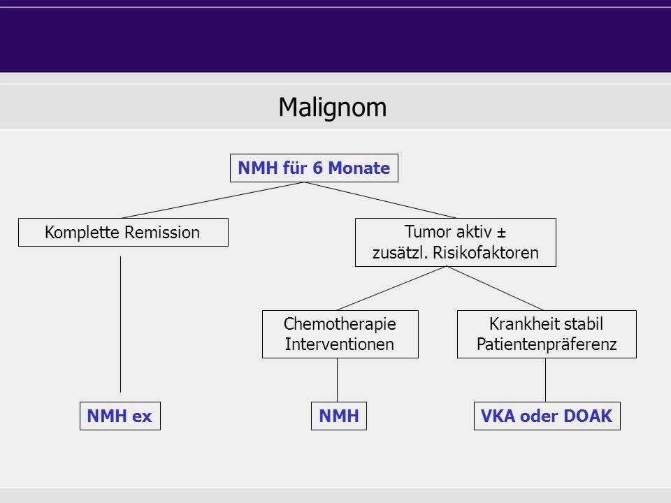 Malignom NMH für 6 Monate Komplette Remission Chemotherapie Interventionen Krankheit stabil Patientenpräferenz NMH ex NMHVKA oder DOAK Tumor aktiv ± zusätzl.