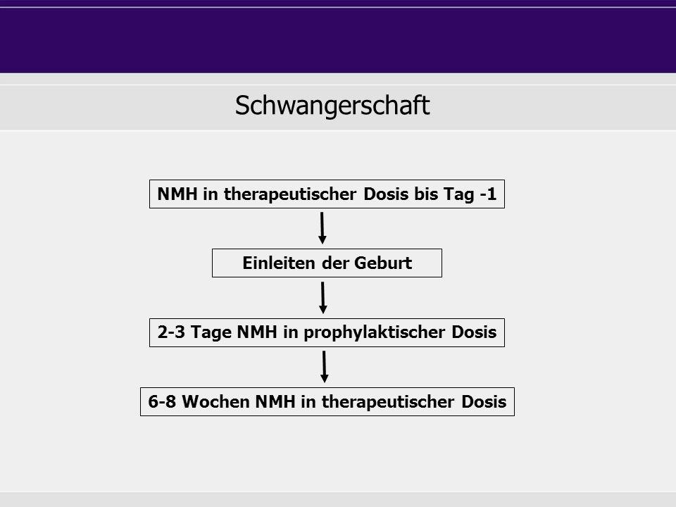 Schwangerschaft NMH in therapeutischer Dosis bis Tag -1 Einleiten der Geburt 2-3 Tage NMH in prophylaktischer Dosis 6-8 Wochen NMH in therapeutischer Dosis