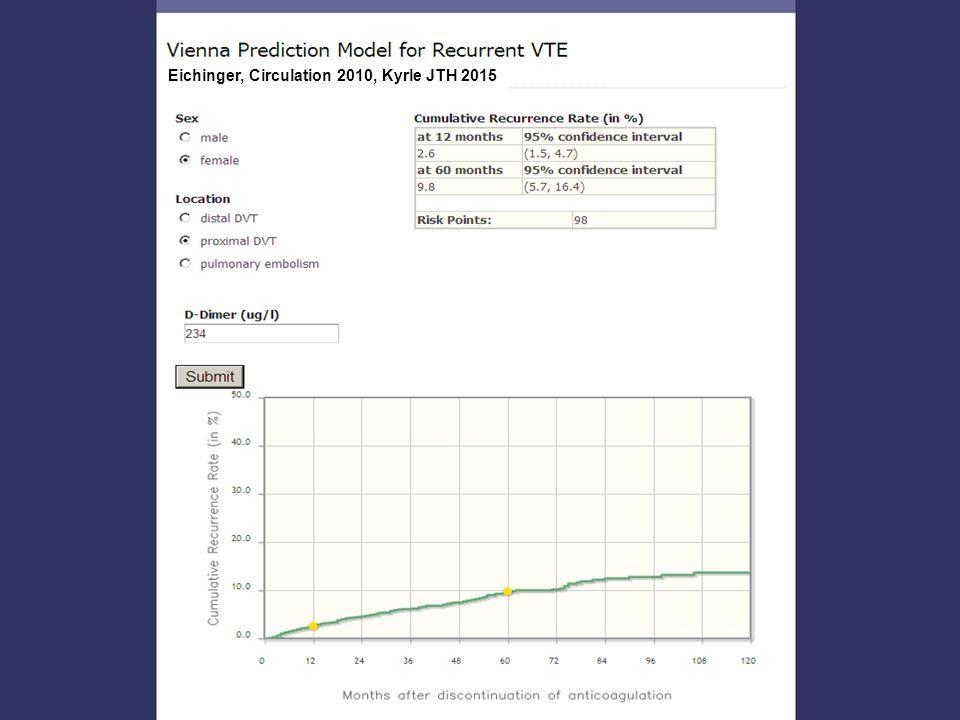 Nomogram to predict recurrence: Vienna Prediction Model Eichinger, Circulation 2010, Kyrle JTH 2015