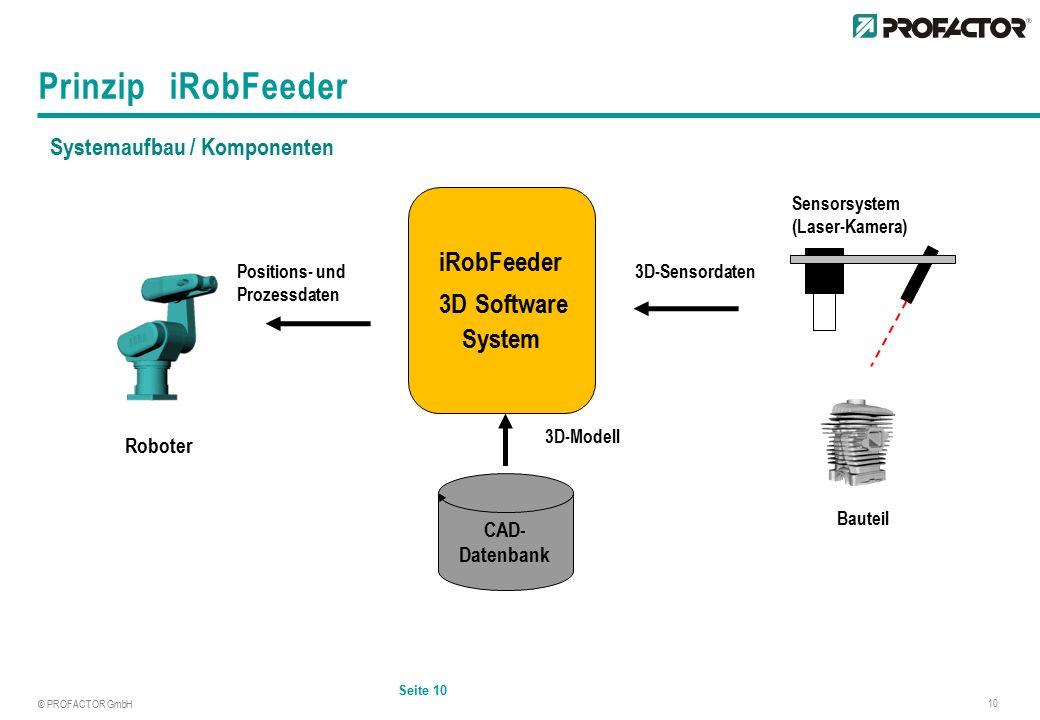 © PROFACTOR GmbH 10 Seite 10 iRobFeeder 3D Software System Sensorsystem (Laser-Kamera) CAD- Datenbank Roboter Positions- und Prozessdaten 3D-Modell Bauteil 3D-Sensordaten Systemaufbau / Komponenten Prinzip iRobFeeder