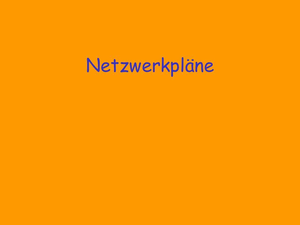 Netzwerkpläne