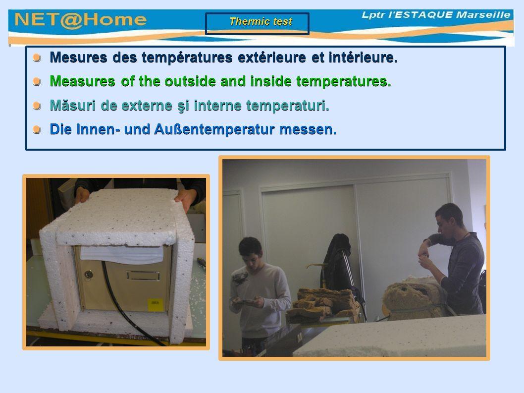 Mesures des températures extérieure et intérieure.