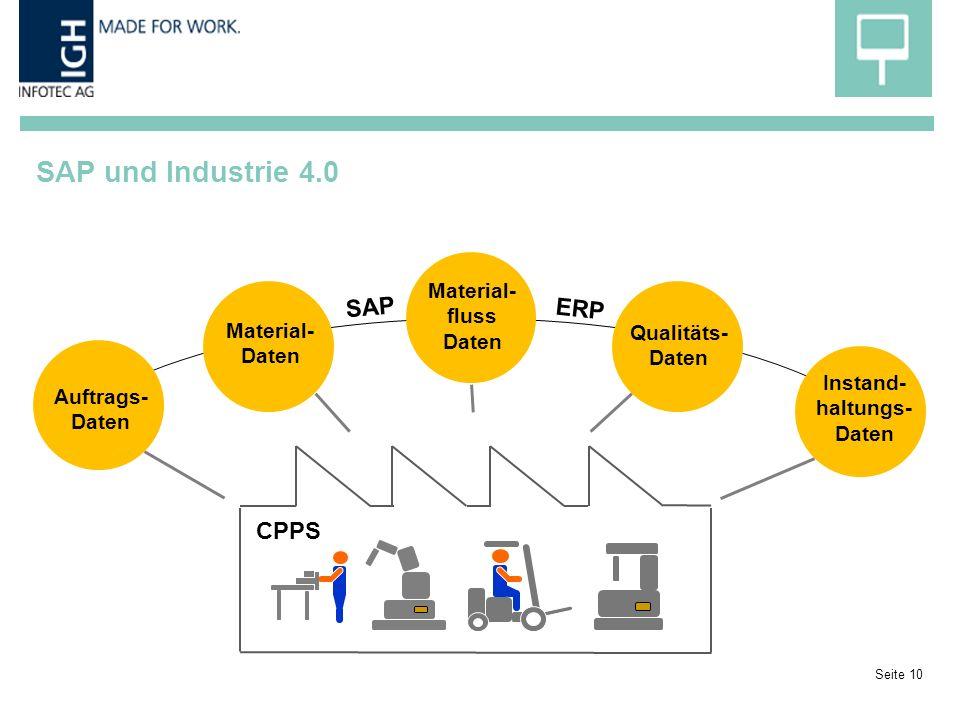 SAP und Industrie 4.0 Seite 10 CPPS Auftrags- Daten Material- Daten Material- fluss Daten Qualitäts- Daten Instand- haltungs- Daten SAP ERP